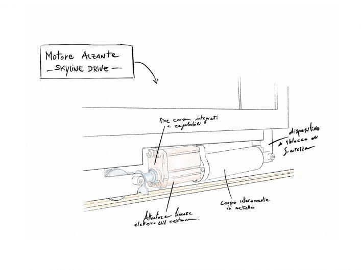 Schema dell'attuatore dell'alzante motorizzato
